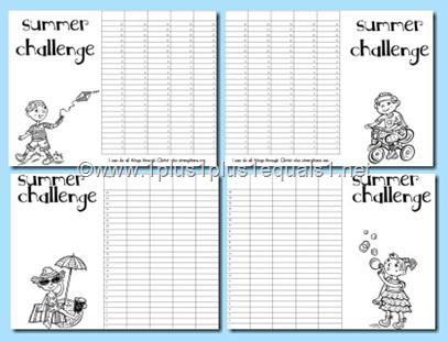 Summer Challenge Graphs