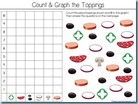 Pizza Graphing