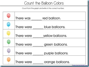 Graphing Balloons