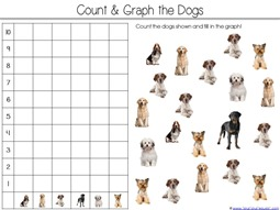 Graphing Dog Breeds