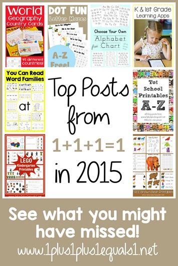 Top Ten Posts from 1 1 1=1 in 2015