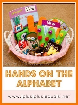 Hands-on-the-Alphabet