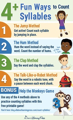 Count-Syllables-Infographic-800x13001