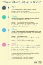 Infographic_IEW_Who-or-Whom_Whose-or-Whos