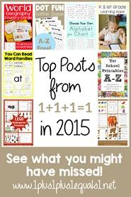 Top Ten Posts from 1 1 1=1 in 2015