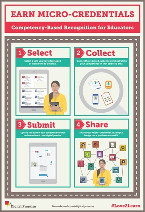 Micro-Credential-Infographic_2