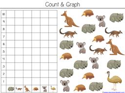 Wombat Divine Kindergarten Literature Unit (16)
