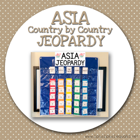 ASIA Country by Country Jeopardy